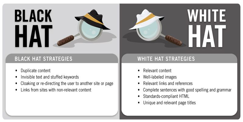 Optimizarea SEO Black și White hat